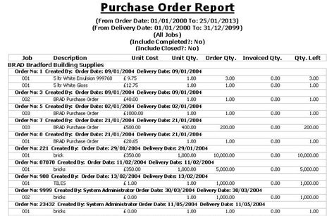 Purchase Order Report Template Construction Industry Accounts Cia Software Reports