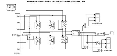single phase pwm inverter circuit diagram selective harmonic elimination she for 3 phase voltage