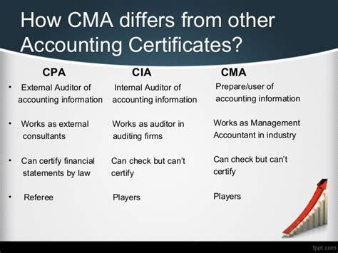 Accredited Mba Programs Cma by Archives Erogonsoccer