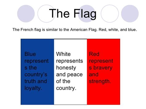 american flag colors meaning what do the colors of the american flag