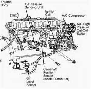 2001 jeep bcm wiring wiring schematic and