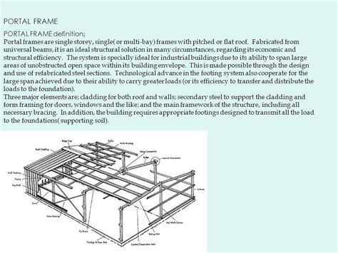 frame layout definition portal frame definition frame design reviews
