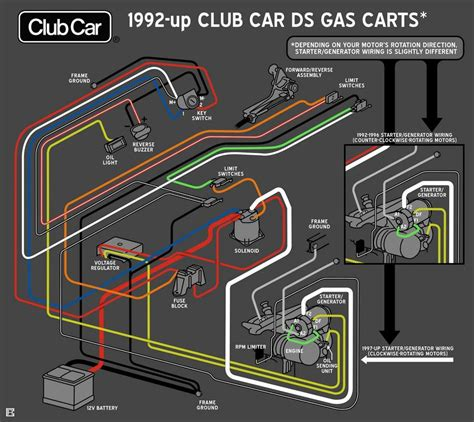 club car starter generator wiring diagram new wiring