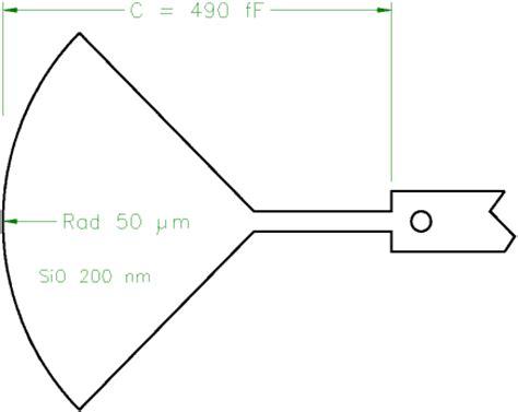 microstrip inductance per unit length microstrip inductance design 28 images capacitance per unit length microwave office element