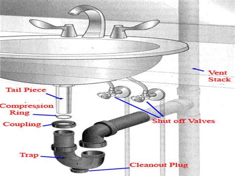 Kitchen Sink Installation Kitchen How To Do The Best Kitchen Sink Installation Bathroom Sink Installation Installing