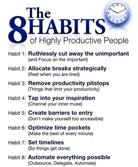 7 time management best practices of highly productive the 8 habits of highly productive people pictures photos