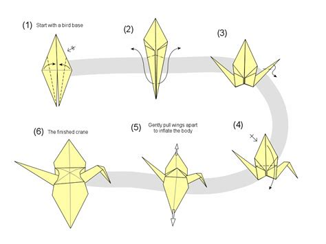 Origami Bird Meaning - origami how to make a paper crane origami cranes origami