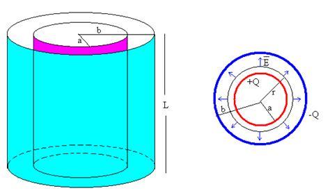 condensador esferico capacitancia condensadores cil 237 ndrico y esf 233