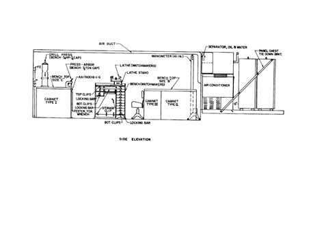 machine shop floor plans figure 22 floor plan layout right side view