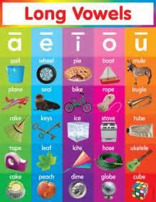 color vowel chart vowels chart school classroom ambientation