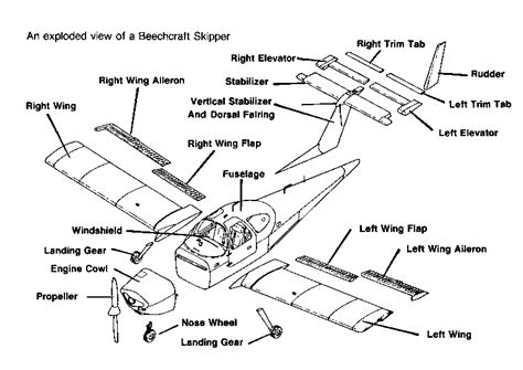 airplane diagram for aircraft parts diagram aircraft free engine image for