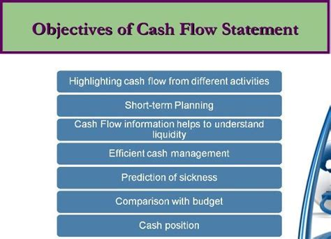 objectives of flow statement objectives of the statement of flows