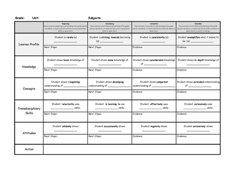 brochure rubric template future various templates