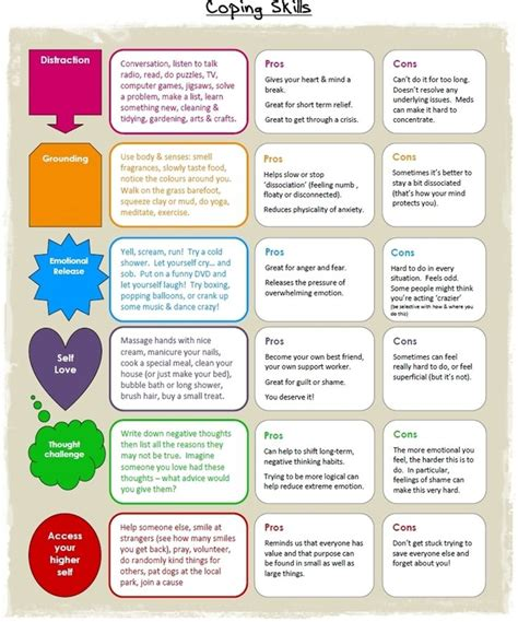 psych nursing group worksheet 25 best ideas about mental health activities on pinterest group health mental health therapy
