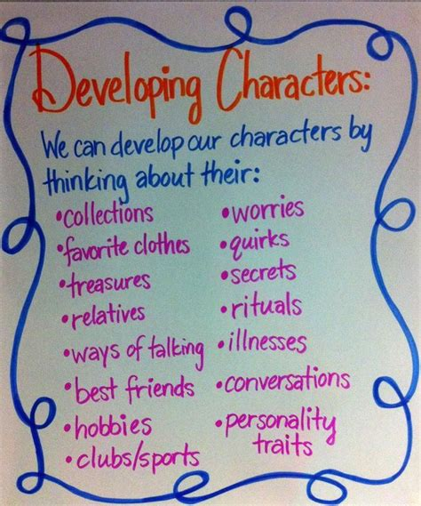 character development step by step essential story character creation character expression and character building tricks any writer can learn writing best seller volume 5 books character development riverside writing and illustration