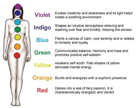 personality color aura color chart aura colors auras satin crystals how your aura colors can guide your life