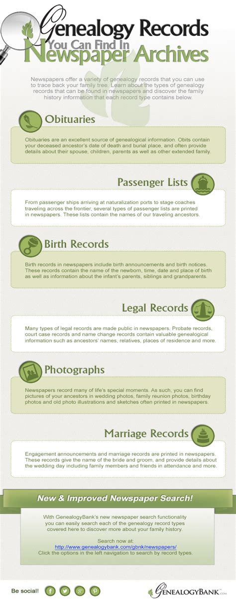 Indiana Marriage Records Ancestry Genealogy Report Infographic Marriage Records Archives