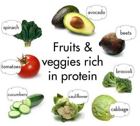 fruit with protein fruit and veggie with protein health
