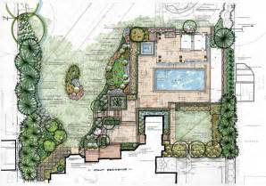 landscape architect residential architect collaborate in