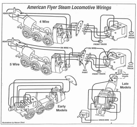 american flyer steam engine wiring diagram american flyer 4 4 2 loco headlight not working classic trains magazine