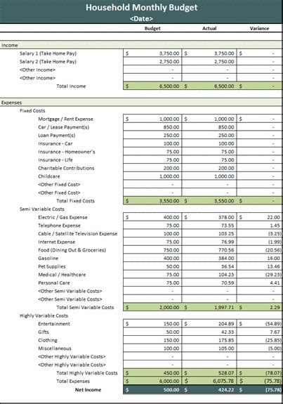 monthly household budget template monthly household budget budget templates ready made