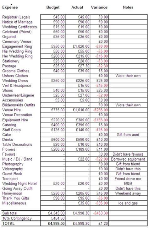 Wedding Budget by Don Belvedere Flowers Montreal Page 3