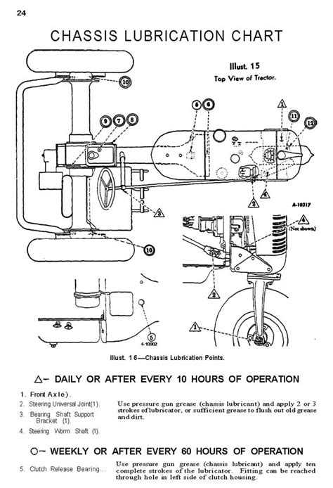 6 volt farmall m tractor electrical diagram 6 free