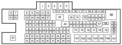 ford f series f 550 f550 2015 fuse box diagram auto