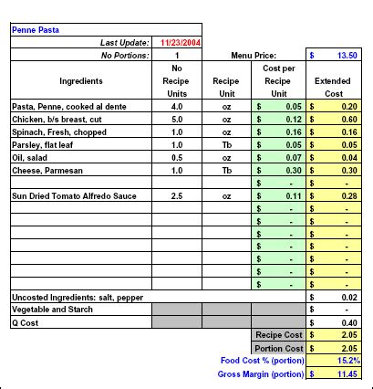 Recipe Cost Card Template by Recipe Costing Inventory Menu Profitability Workbook
