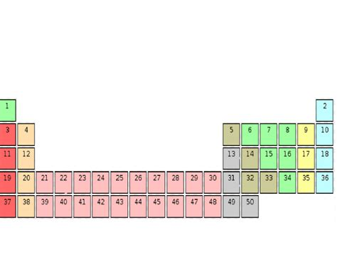 Blank Periodic Table Quiz by Blank Periodic Table 1 50 Purposegames