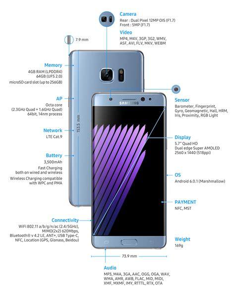best smartphone features galaxy note 7 features the best smartphone display on the