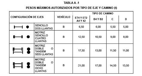 tablas de avaluos de vehiculos para 2016 newhairstylesformen2014com tablas de avaluos de vehiculos para 2016 noticias entr 243