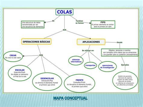 cadenas de markov en java mapa conceptual colas