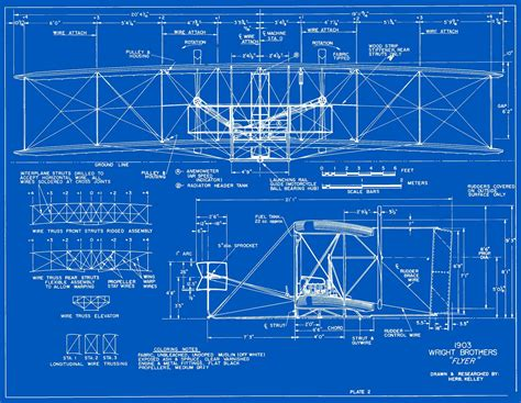 make a blueprint wright models