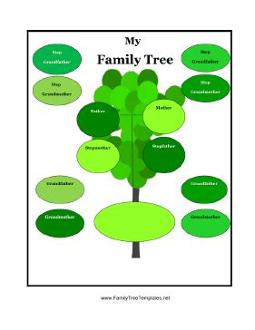 printable family tree with step parents stepfamily tree template