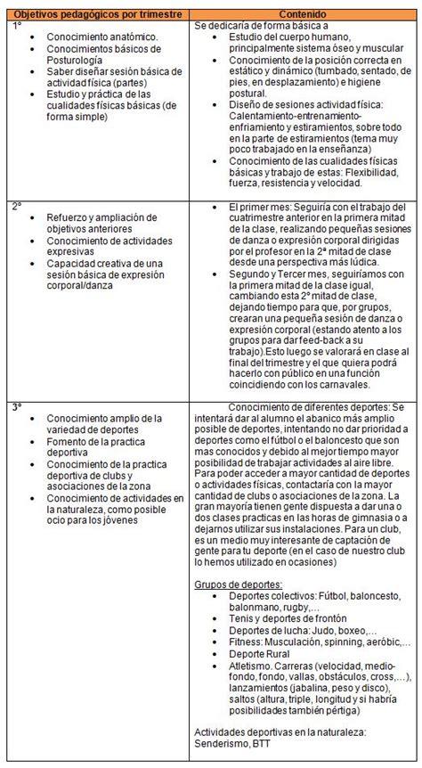 peru educa unidades y sesiones 2016 ministerio de educacion programaciones y sesiones 2015