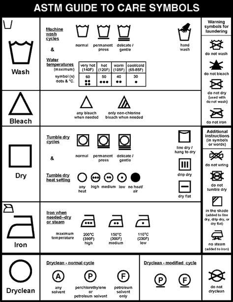 printable laundry tags 7 best images of printable laundry care symbols sheet
