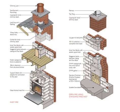 chimney construction diagram chimney construction diagram uk periodic diagrams science