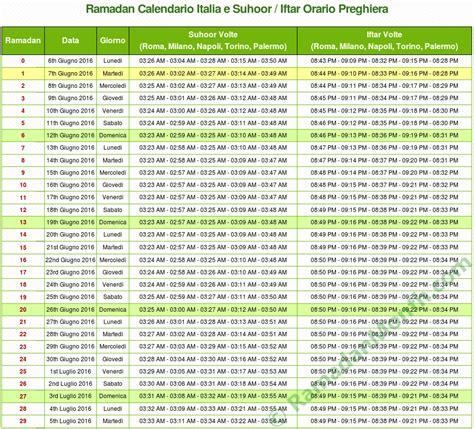 Calendario De Italia Ramadan 2016 Italia Calendario Quando 232 Il Ramadan 2016