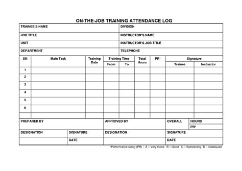 task analysis template best photos of plan template fitness