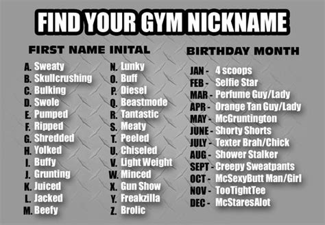 best nickname name charts nicknames nicknames