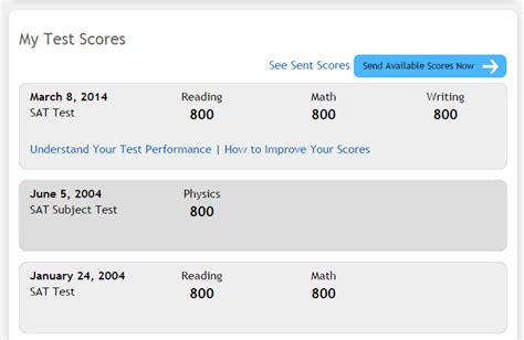 Get Your Kit And Score A New From by How To Get A 1600 Sat Score By A 2400 Expert