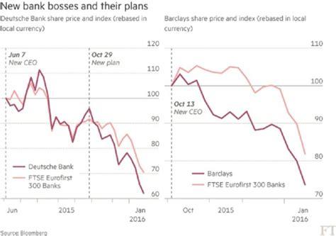 principali banche europee grandi banche europee sotto stress attenti a questi nomi