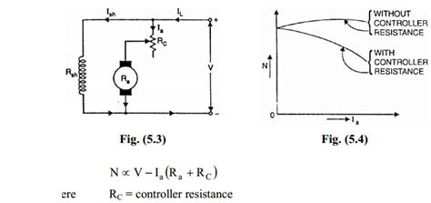 voltage controlled resistor and a controlling method speed methods of d c series shunt motors electrical engineering info