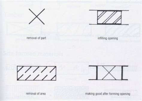 How To Read Floor Plans Symbols by Architectural Drawing Conventions Firesafe Org Uk