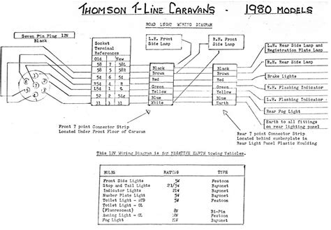 caravan wiring diagram uk 28 images caravan 12s wiring