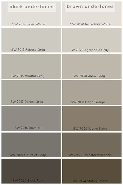 grey paint swatches 1000 ideas about anew gray on pinterest sherwin william agreeable gray and accessible beige