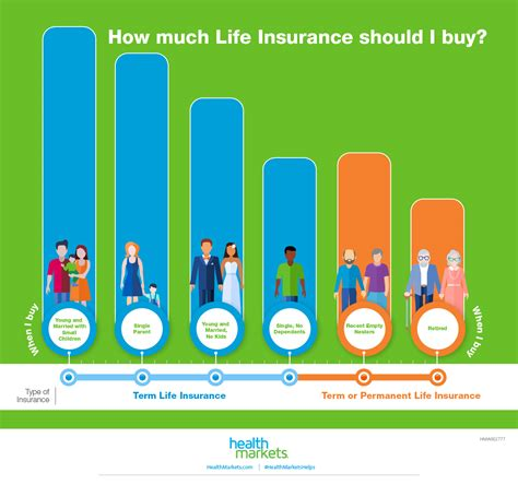 do you need life insurance to buy a house life insurance 101 all the basics you need to know about