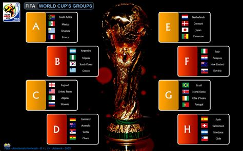 world cup football 2010 8 groups of world cup 2010