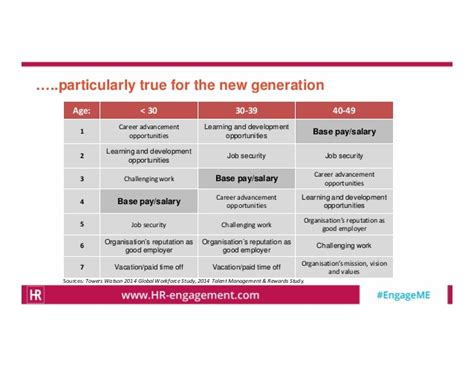 value proposition resume sle 28 images physician resume sles resume tips preschool sle